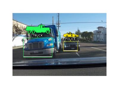 The NVIDIA DRIVE™