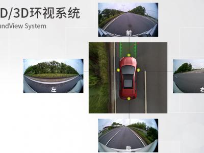 2D/3D环视系统
