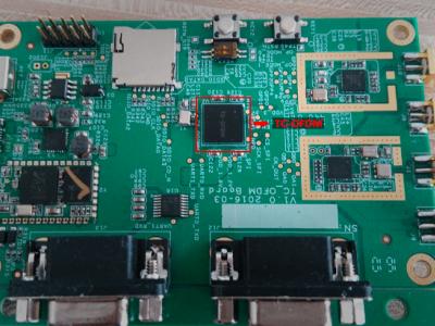 TC-OFDM基带芯片