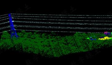 LiPowerline 激光雷达电力巡线软件