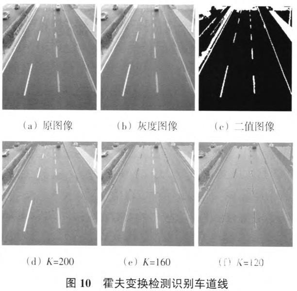 一种新的基于机器视觉的快速车道线识别算法