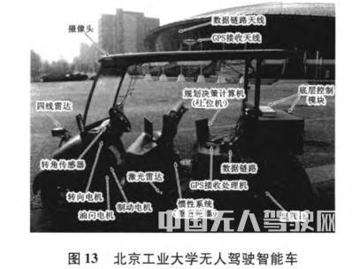 无人驾驶智能车导航系统控制研究