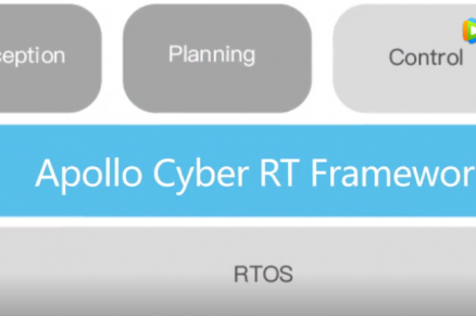Apollo Cyber RT