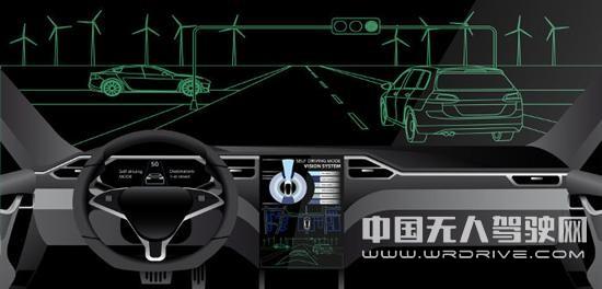 Inrix实现自动驾驶车辆道路数据公开和互操作