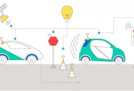 解决自动驾驶定位问题的三种思路
