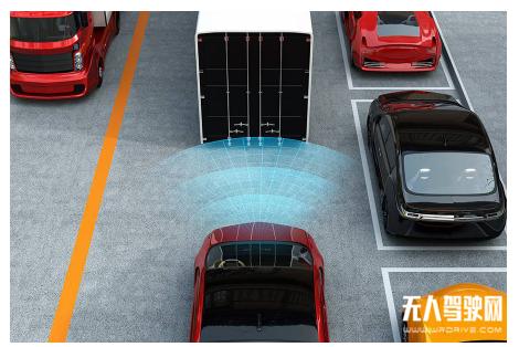 自动驾驶最开始就是错误方向吗