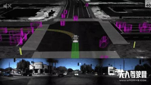 盘点知名自动驾驶仿真平台,Waymo、腾讯榜上有名