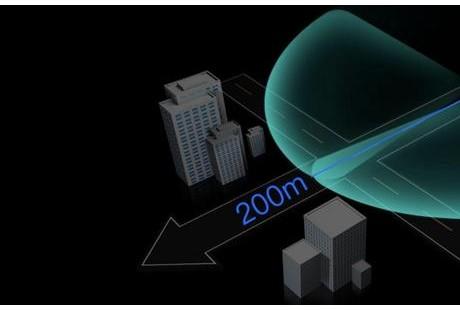 自动驾驶激光雷达的颠覆者--Luminar